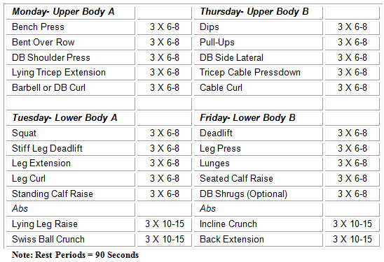 12-week Workout Program (SimplyShredded.com) | Eat-Breathe ...