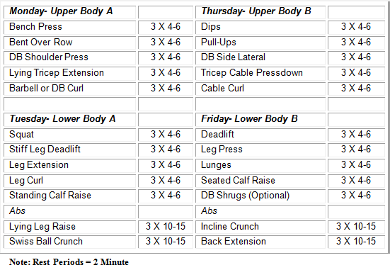 Workout Weight Lifting Schedule Weight Lifting Daily Workout