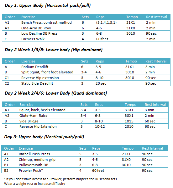 single digit body fat manual